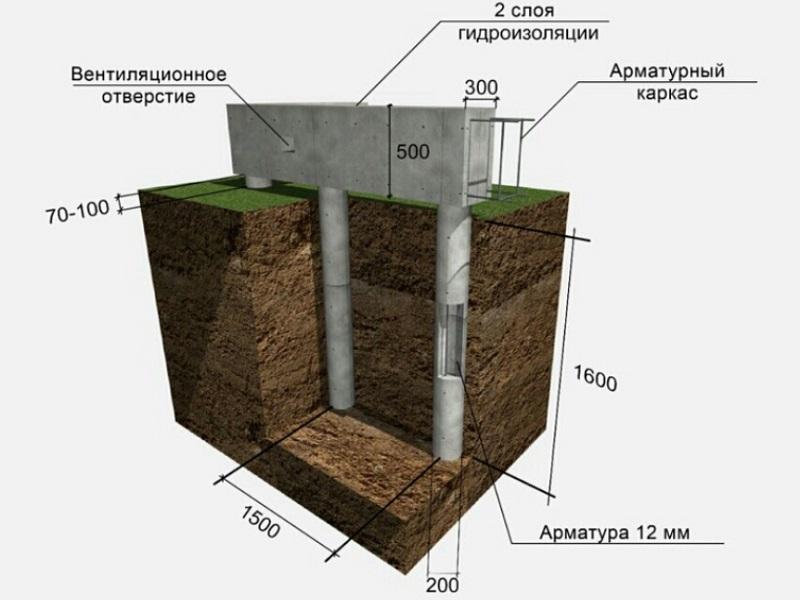 Реконструкция монтаж фундамента винтовых сваях
